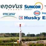 Canadian Dividend Stocks: Senior Oil and Gas Producers